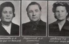 администрация 1974-75