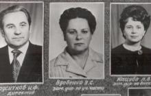 администрация 1981-82
